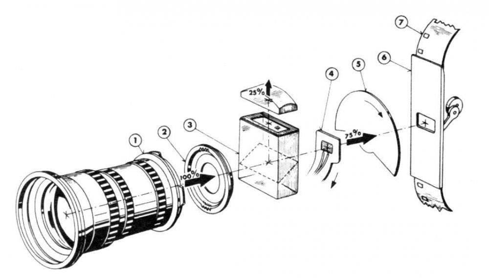 482113436_DarstellungderH-16-Reflex-OptikmitVerschluss.thumb.jpg.3f0882ad7a34bfa1bda1b819ffe00897.jpg